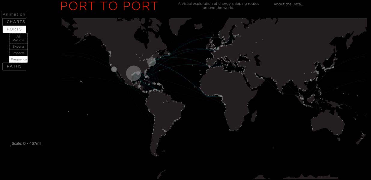 Port5