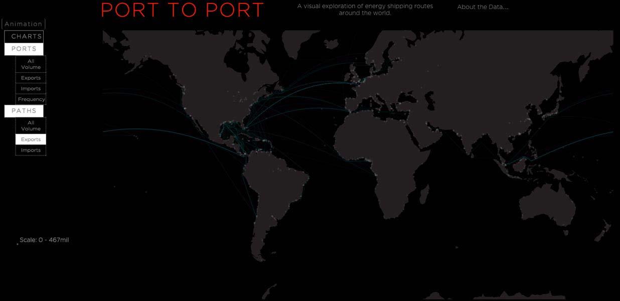 Port7