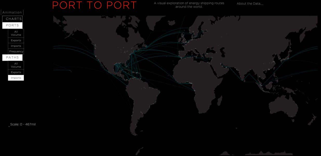 Port8
