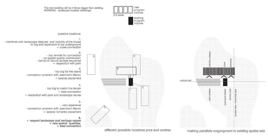 Diagramas1