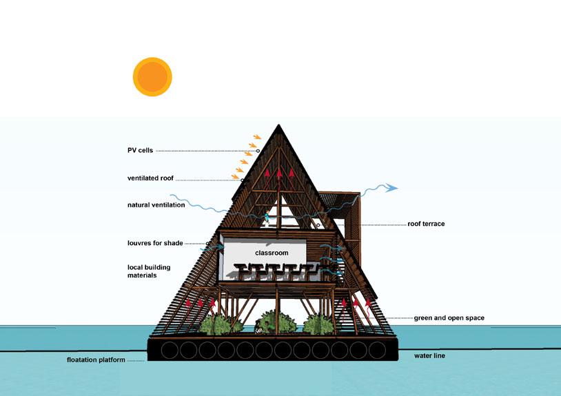 Makoko_Diagram