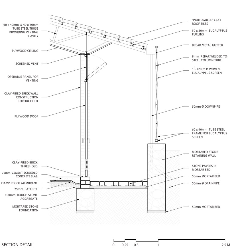 PIH_DETAIL-SECTION