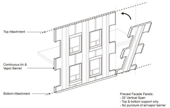 21_Precast-Diagram