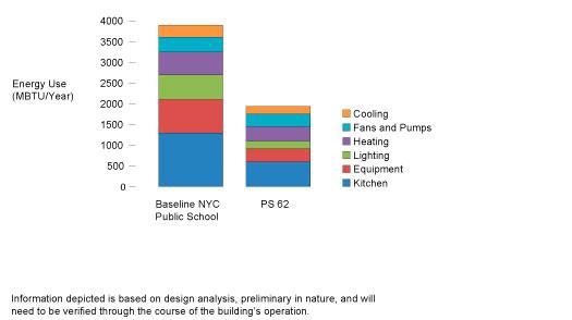 25_Energy-Data-Chart
