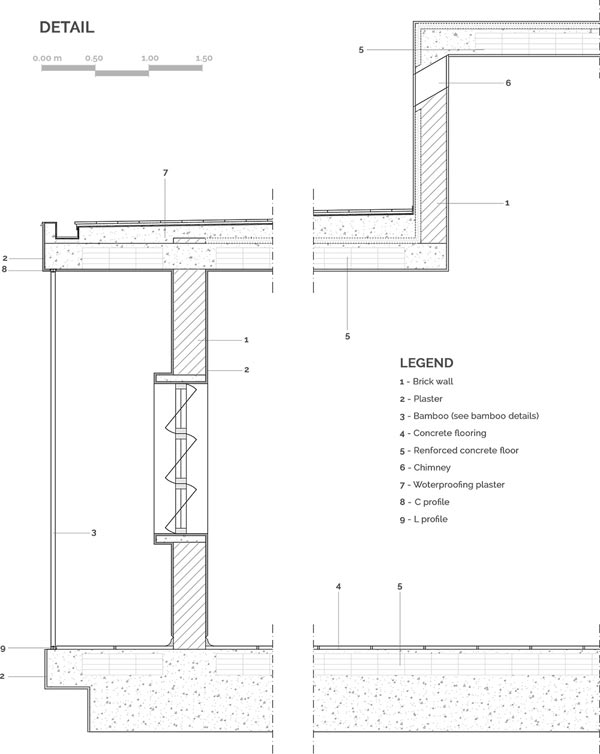 18-ConstructionDetail