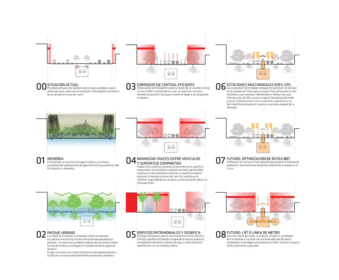 Water tower pavilion renovation urbannext concept diagram pooptronica