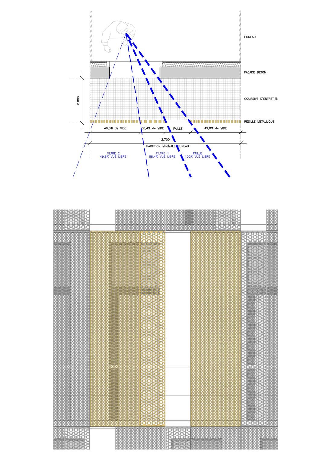 view-diagrams