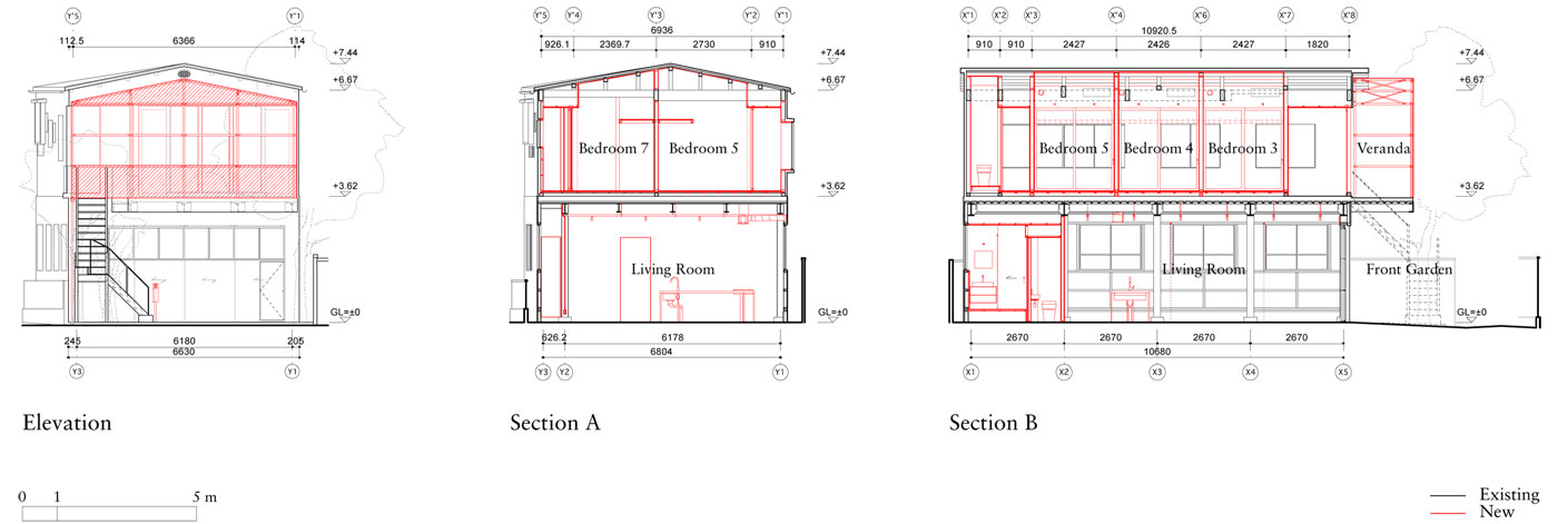 FDM_Sections