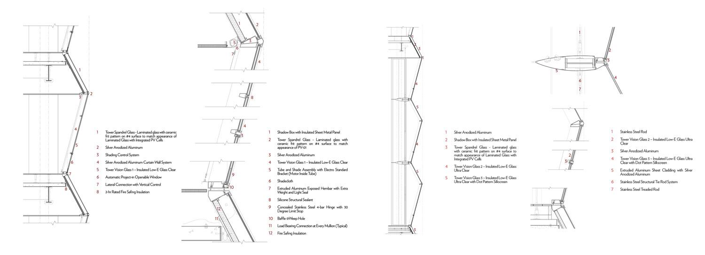 FKI-Tower_exterior-wall-materials