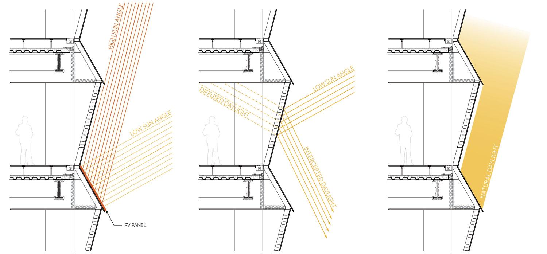 Fki tower urbannext fki towersun angles pooptronica
