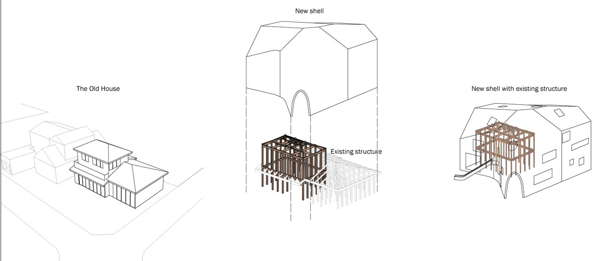 mad_clover-house_diagram