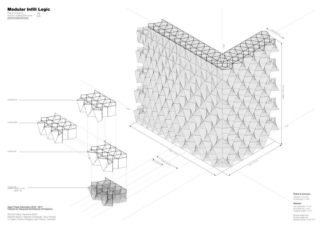 03-Diagram