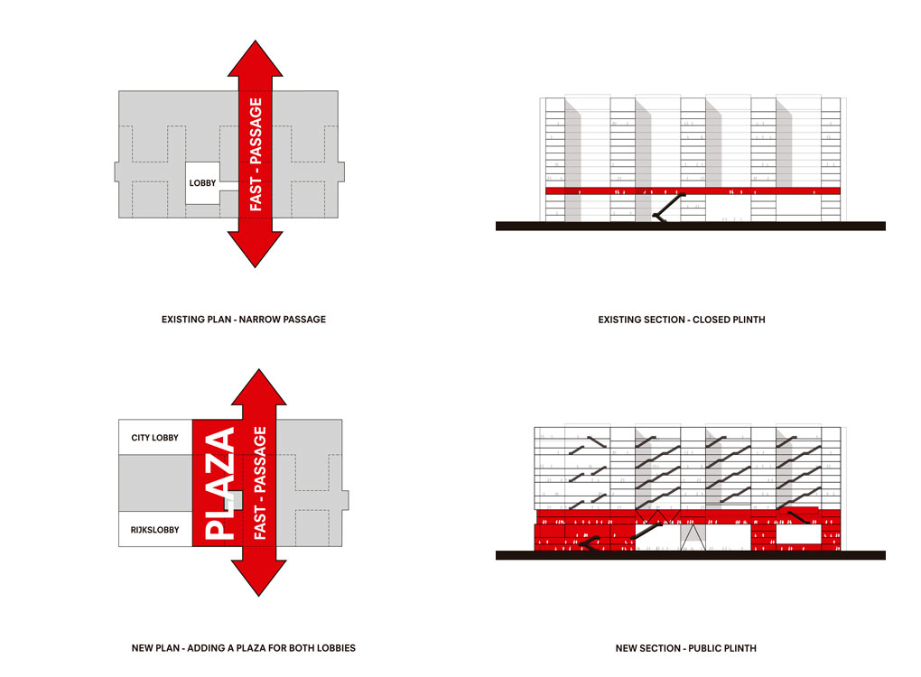 Rijnstraat 8 Meeting Center For All Ministries Urbannext