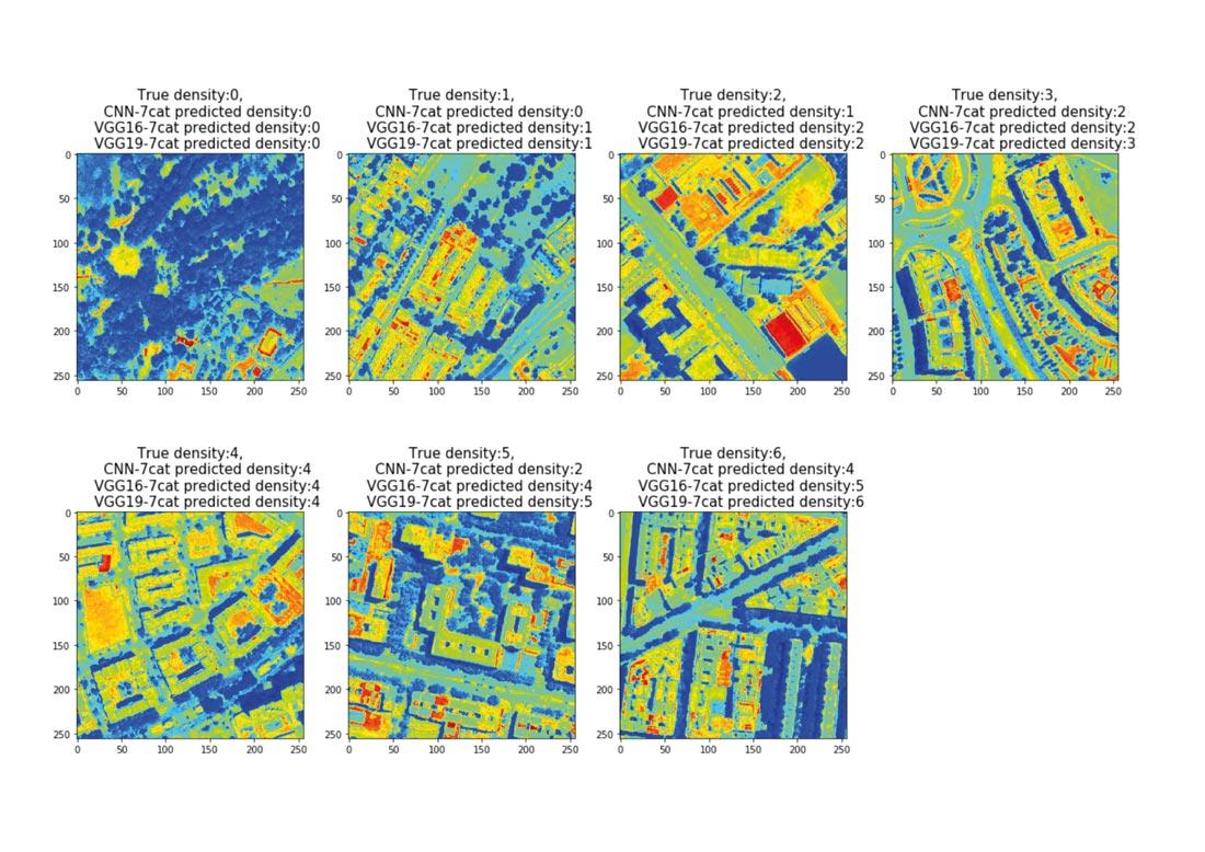 Multi-Label Urban Density Classification | urbanNext